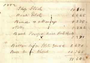 Figure 11. Cooper's assets, 1852.